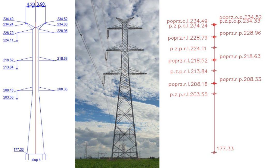 modernizacja-linii-wysokiego-napiecia